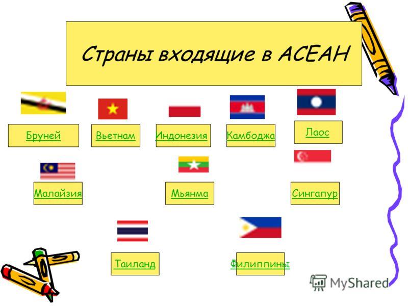 Страны входящие в АСЕАН Бруней Вьетнам Таиланд Малайзия Лаос Мьянма Филиппины Камбоджа Индонезия Сингапур