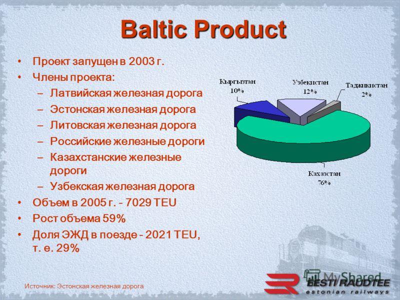 Источник: Эстонская железная дорога Baltic Product Проект запущен в 2003 г. Члены проекта: –Латвийская железная дорога –Эстонская железная дорога –Литовская железная дорога –Российские железные дороги –Казахстанские железные дороги –Узбекская железна