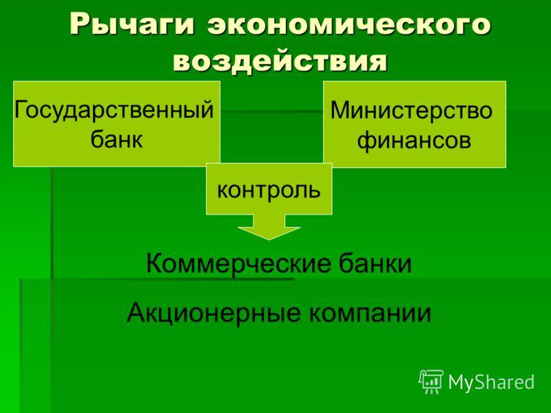 Рычаги экономического воздействия Государственный банк Министерство финансов контроль Коммерческие банки Акционерные компании