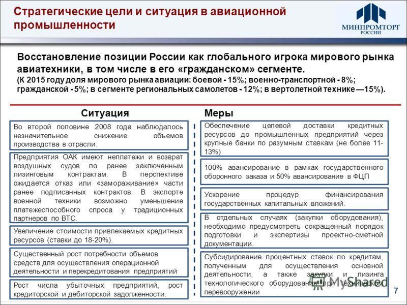 Восстановление позиции России как глобального игрока мирового рынка авиатехники, в том числе в его «гражданском» сегменте. (К 2015 году доля мирового рынка авиации: боевой - 15%; военно-транспортной - 8%; гражданской - 5%; в сегменте региональных сам