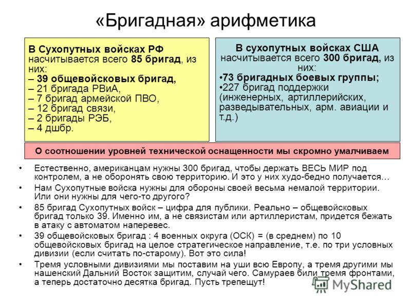 «Бригадная» арифметика В Сухопутных войсках РФ насчитывается всего 85 бригад, из них: – 39 общевойсковых бригад, – 21 бригада РВиА, – 7 бригад армейской ПВО, – 12 бригад связи, – 2 бригады РЭБ, – 4 дшбр. В сухопутных войсках США насчитывается всего 3
