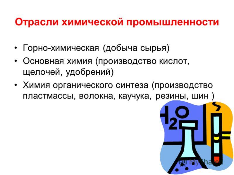 Отрасли химической промышленности Горно-химическая (добыча сырья) Основная химия (производство кислот, щелочей, удобрений) Химия органического синтеза (производство пластмассы, волокна, каучука, резины, шин )