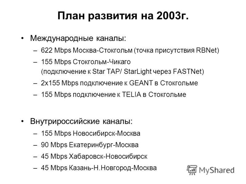 План развития на 2003г. Международные каналы: –622 Mbps Москва-Стокгольм (точка присутствия RBNet) –155 Mbps Стокгольм-Чикаго (подключение к Star TAP/ StarLight через FASTNet) –2x155 Mbps подключение к GEANT в Стокгольме –155 Mbps подключение к TELIA