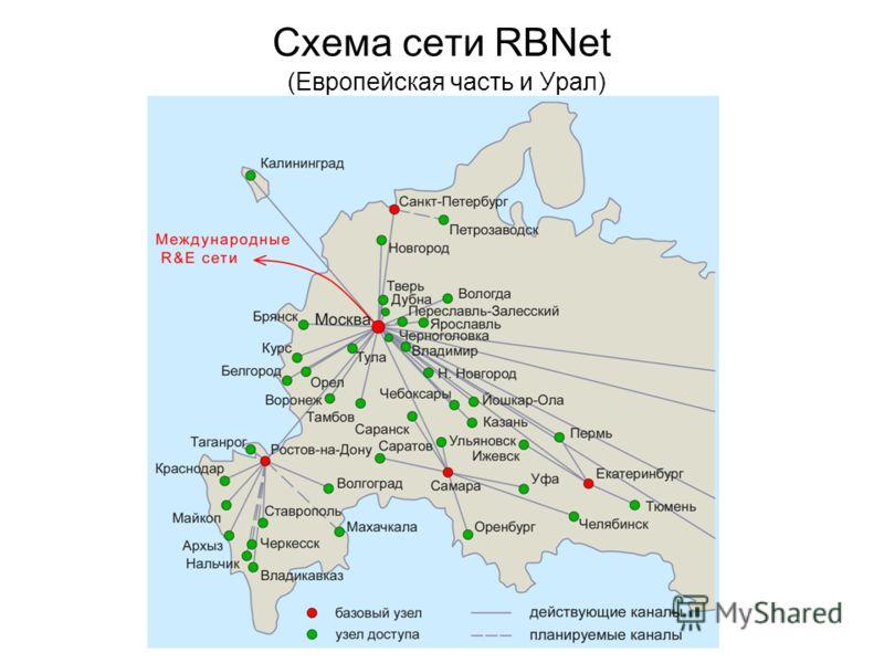 Схема сети RBNet (Европейская часть и Урал)