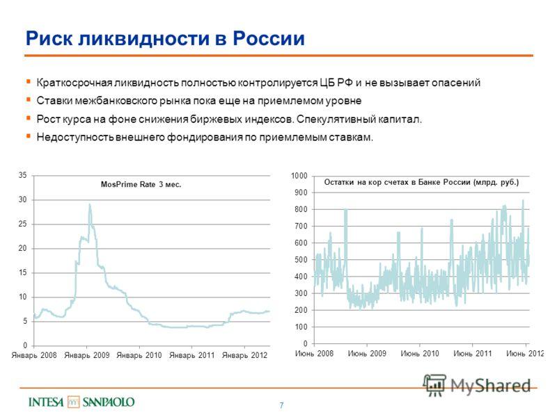 7 Риск ликвидности в России Краткосрочная ликвидность полностью контролируется ЦБ РФ и не вызывает опасений Ставки межбанковского рынка пока еще на приемлемом уровне Рост курса на фоне снижения биржевых индексов. Спекулятивный капитал. Недоступность