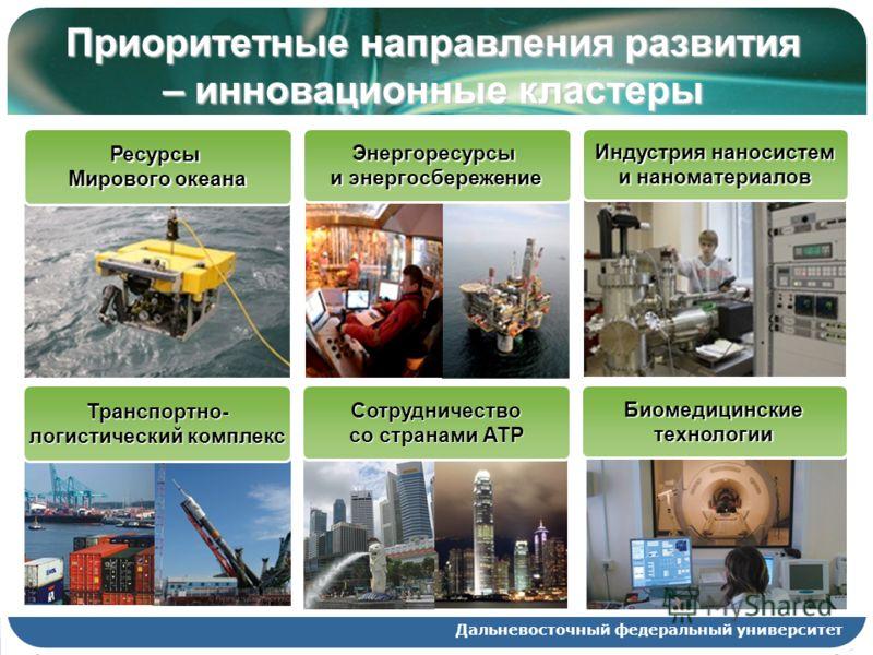 Дальневосточный федеральный университет Приоритетные направления развития – инновационные кластеры Транспортно- логистический комплекс Сотрудничество со странами АТР Биомедицинские технологии Ресурсы Мирового океана Энергоресурсы и энергосбережение И