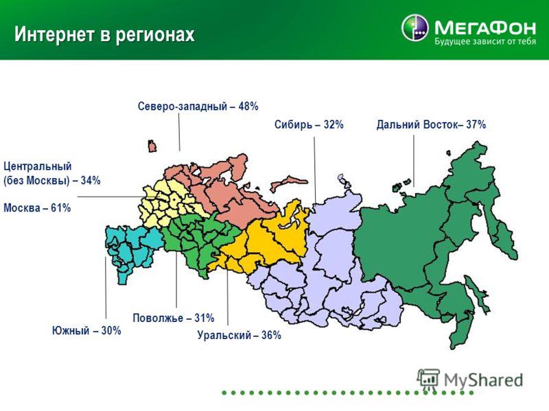 Источник: ComNewsResearch, Ovum, ComCon Центральный (без Москвы) – 34% Москва – 61% Северо-западный – 48% Южный – 30% Поволжье – 31% Уральский – 36% Сибирь – 32% Дальний Восток– 37% Интернет в регионах