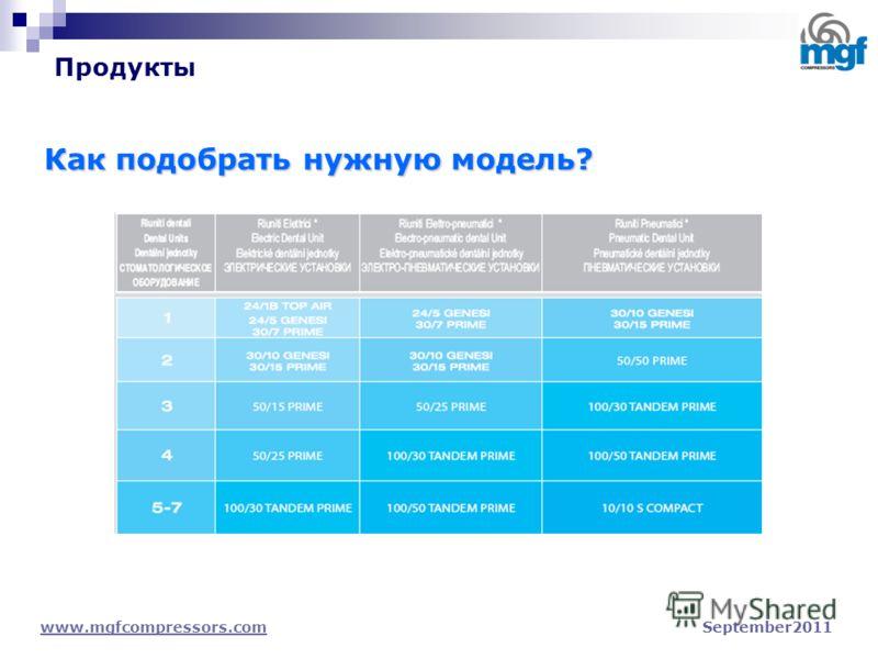 www.mgfcompressors.comwww.mgfcompressors.com September2011 Продукты Как подобрать нужную модель?