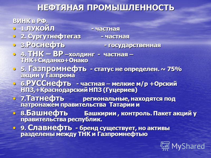 НЕФТЯНАЯ ПРОМЫШЛЕННОСТЬ ВИНК в РФ. 1. ЛУКОЙЛ - частная 1. ЛУКОЙЛ - частная 2. Сургутнефтегаз - частная 2. Сургутнефтегаз - частная 3. Роснефть - государственная 3. Роснефть - государственная 4. ТНК – ВР –холдинг - частная – ТНК+Сиданко+Онако 4. ТНК –