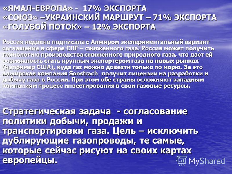«ЯМАЛ-ЕВРОПА» - 17% ЭКСПОРТА «СОЮЗ» –УКРАИНСКИЙ МАРШРУТ – 71% ЭКСПОРТА «ГОЛУБОЙ ПОТОК» – 12% ЭКСПОРТА Россия недавно подписала с Алжиром экспериментальный вариант соглашение в сфере СПГ – сжиженного газа. Россия может получить технологию производства