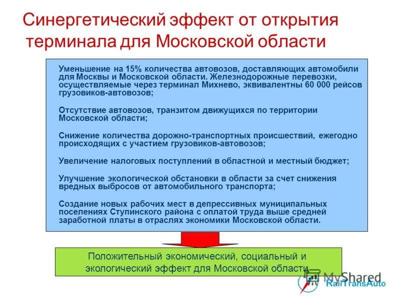Синергетический эффект от открытия терминала для Московской области Уменьшение на 15% количества автовозов, доставляющих автомобили для Москвы и Московской области. Железнодорожные перевозки, осуществляемые через терминал Михнево, эквивалентны 60 000