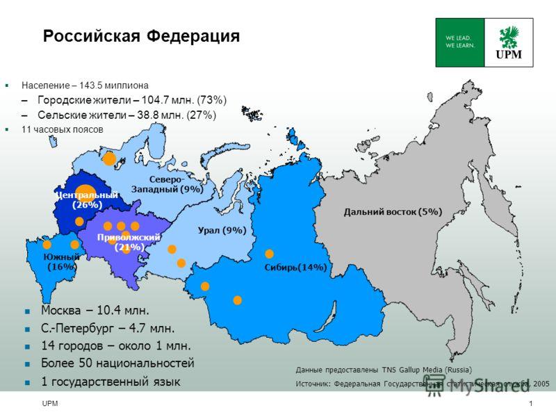 UPM1 Российская Федерация Данные предоставлены TNS Gallup Media (Russia) Источник: Федеральная Государственная статистическая служба, 2005 Население – 143.5 миллиона –Городские жители – 104.7 млн. (73%) –Сельские жители – 38.8 млн. (27%) 11 часовых п