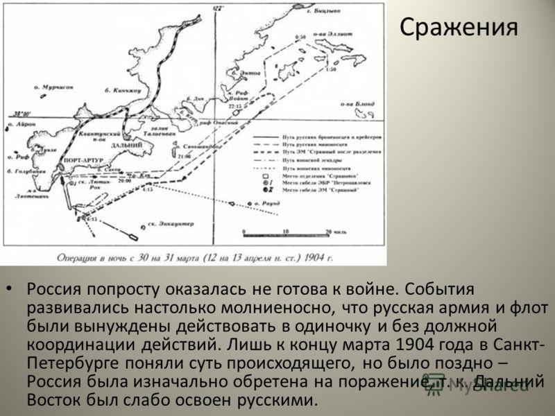 Россия попросту оказалась не готова к войне. События развивались настолько молниеносно, что русская армия и флот были вынуждены действовать в одиночку и без должной координации действий. Лишь к концу марта 1904 года в Санкт- Петербурге поняли суть пр
