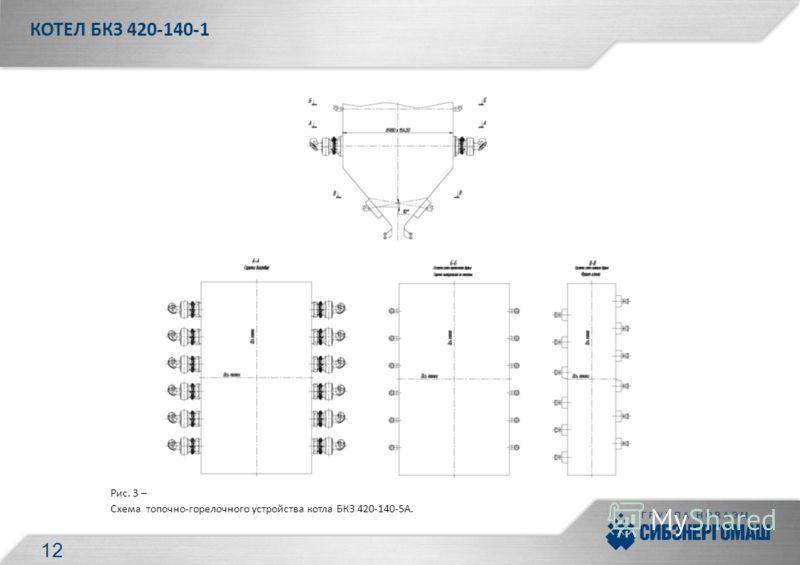 КОТЕЛ БКЗ 420-140-1 12 Рис. 3 – Схема топочно-горелочного устройства котла БКЗ 420-140-5А.