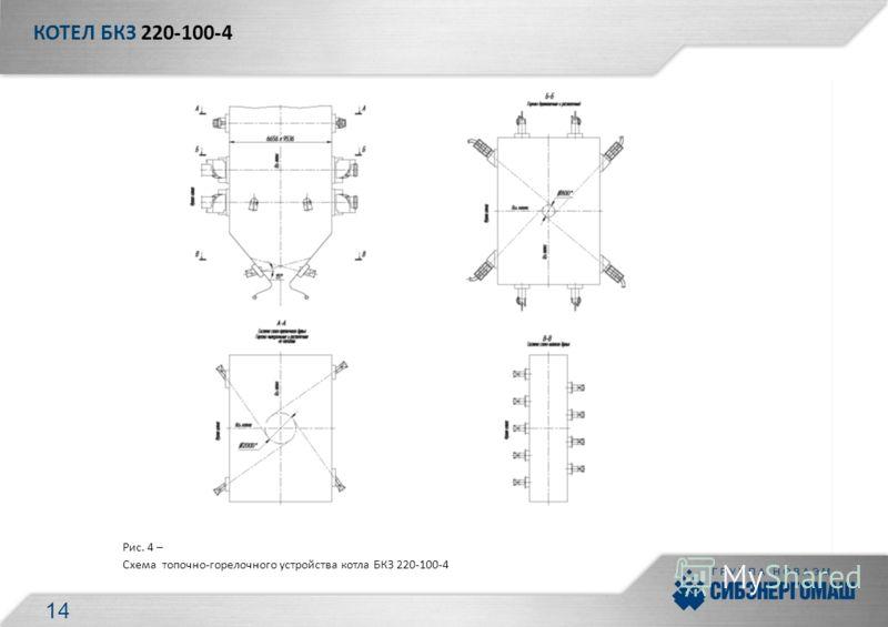 КОТЕЛ БКЗ 220-100-4 14 Рис. 4 – Схема топочно-горелочного устройства котла БКЗ 220-100-4