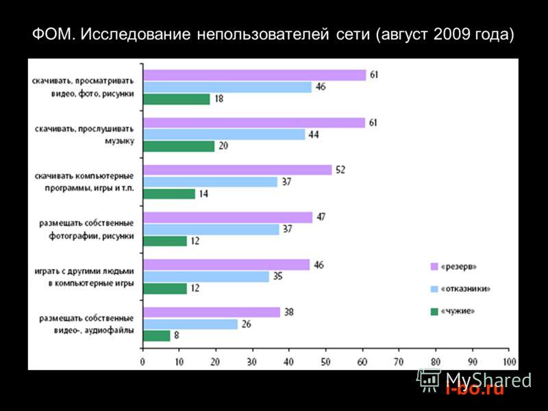ФОМ. Исследование непользователей сети (август 2009 года)