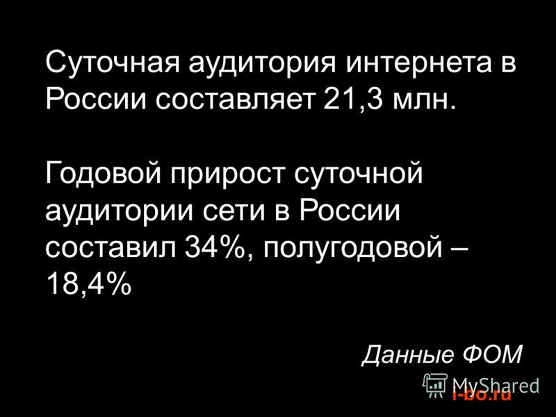 i-bo.ru Суточная аудитория интернета в России составляет 21,3 млн. Годовой прирост суточной аудитории сети в России составил 34%, полугодовой – 18,4% Данные ФОМ