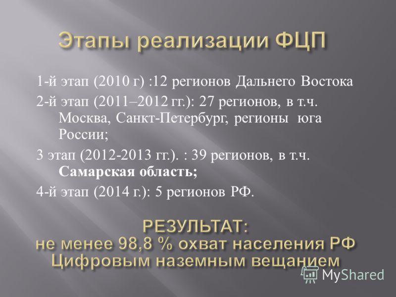 1- й этап (2010 г ) :12 регионов Дальнего Востока 2- й этап (2011–2012 гг.): 27 регионов, в т. ч. Москва, Санкт - Петербург, регионы юга России ; 3 этап (2012-2013 гг.). : 39 регионов, в т. ч. Самарская область ; 4- й этап (2014 г.): 5 регионов РФ.