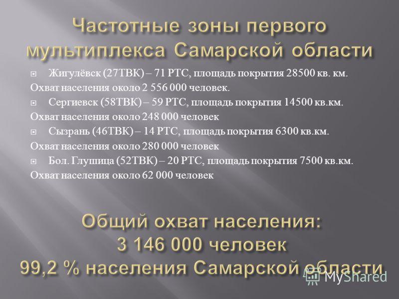 Жигулёвск (27 ТВК ) – 71 РТС, площадь покрытия 28500 кв. км. Охват населения около 2 556 000 человек. Сергиевск (58 ТВК ) – 59 РТС, площадь покрытия 14500 кв. км. Охват населения около 248 000 человек Сызрань (46 ТВК ) – 14 РТС, площадь покрытия 6300
