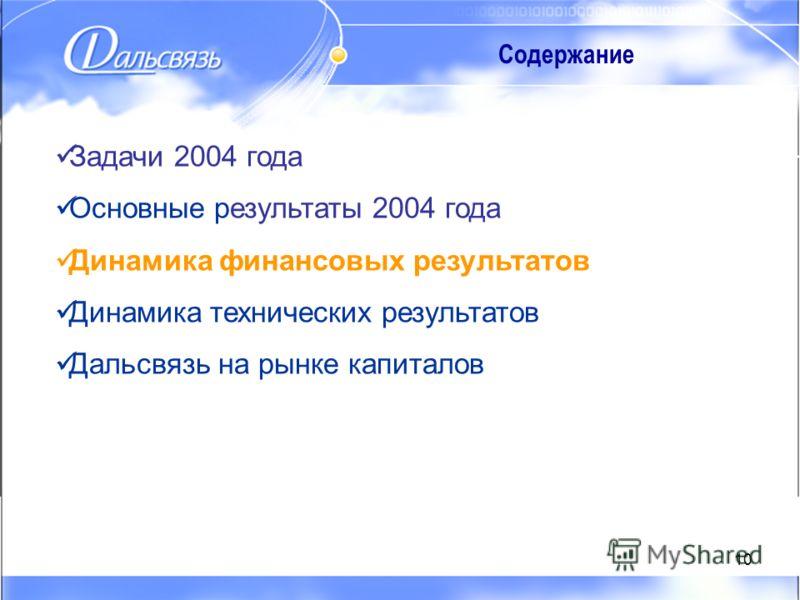 10 Содержание Задачи 2004 года Основные результаты 2004 года Динамика финансовых результатов Динамика технических результатов Дальсвязь на рынке капиталов