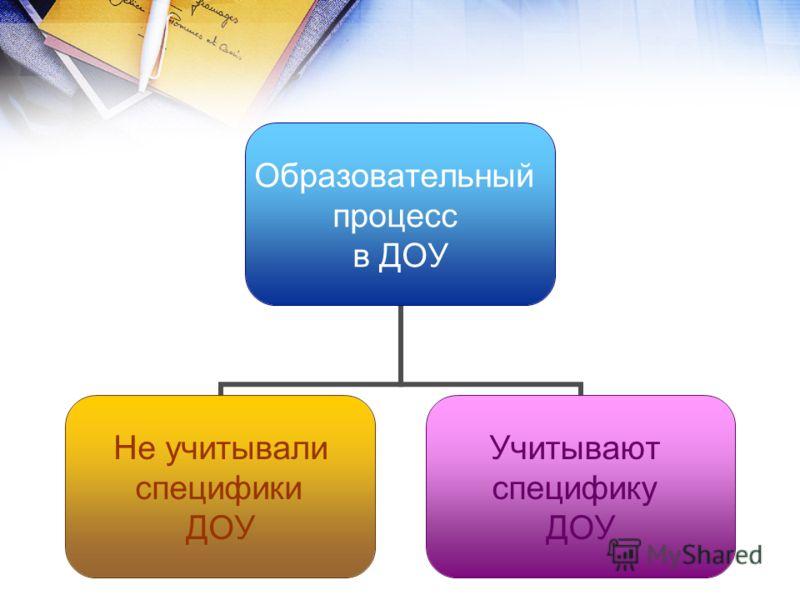 Образовательный процесс в ДОУ Не учитывали специфики ДОУ Учитывают специфику ДОУ