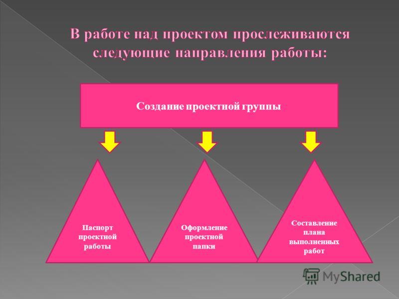 Создание проектной группы Паспорт проектной работы Оформление проектной папки Составление плана выполненных работ