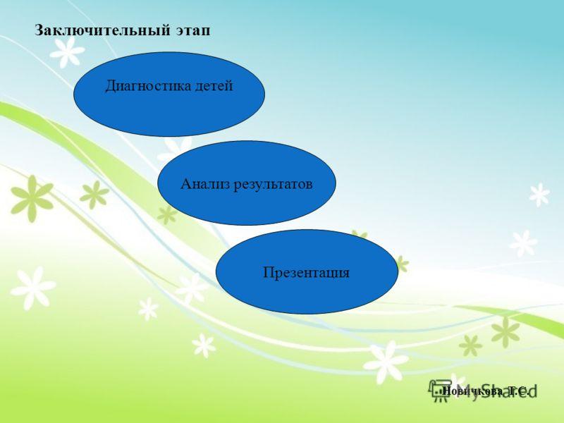 . Диагностика детей Заключительный этап Анализ результатов Презентация Новичкова Т.С.