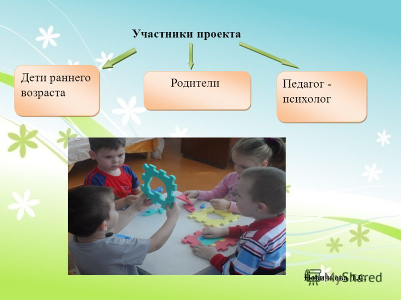 Участники проекта Дети раннего возраста Родители Педагог - психолог Новичкова Т.С.