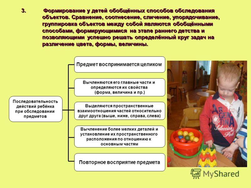 3. Формирование у детей обобщённых способов обследования объектов. Сравнение, соотнесение, сличение, упорядочивание, группировка объектов между собой являются обобщёнными способами, формирующимися на этапе раннего детства и позволяющими успешно решат