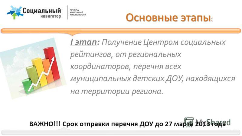Основные этапы : I этап: Получение Центром социальных рейтингов, от региональных координаторов, перечня всех муниципальных детских ДОУ, находящихся на территории региона. ВАЖНО!!! Срок отправки перечня ДОУ до 27 марта 2013 года