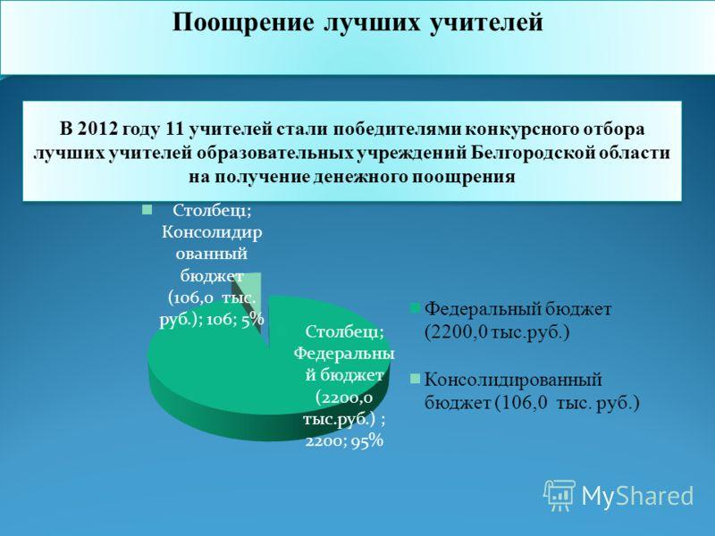 В 2012 году 11 учителей стали победителями конкурсного отбора лучших учителей образовательных учреждений Белгородской области на получение денежного поощрения В 2012 году 11 учителей стали победителями конкурсного отбора лучших учителей образовательн