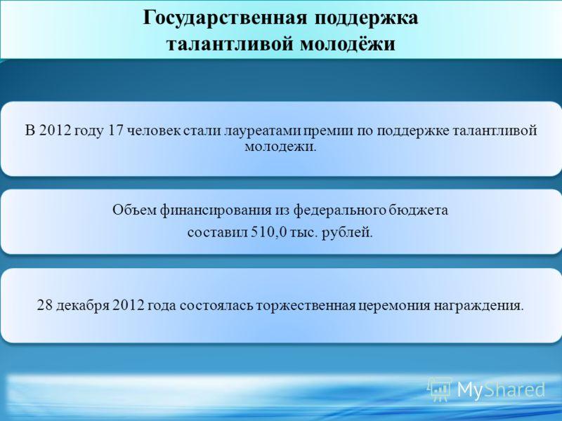 Государственная поддержка талантливой молодёжи Государственная поддержка талантливой молодёжи В 2012 году 17 человек стали лауреатами премии по поддержке талантливой молодежи. Объем финансирования из федерального бюджета составил 510,0 тыс. рублей. 2
