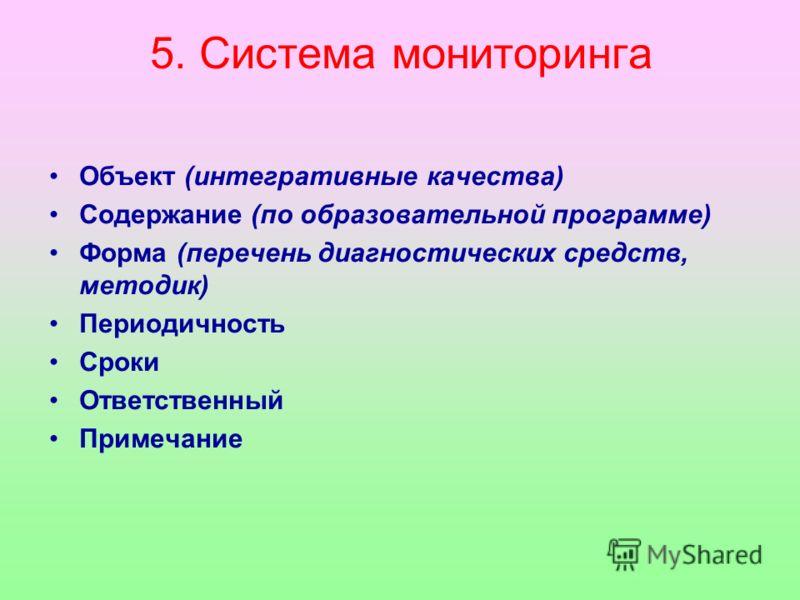 5. Система мониторинга Объект (интегративные качества) Содержание (по образовательной программе) Форма (перечень диагностических средств, методик) Периодичность Сроки Ответственный Примечание