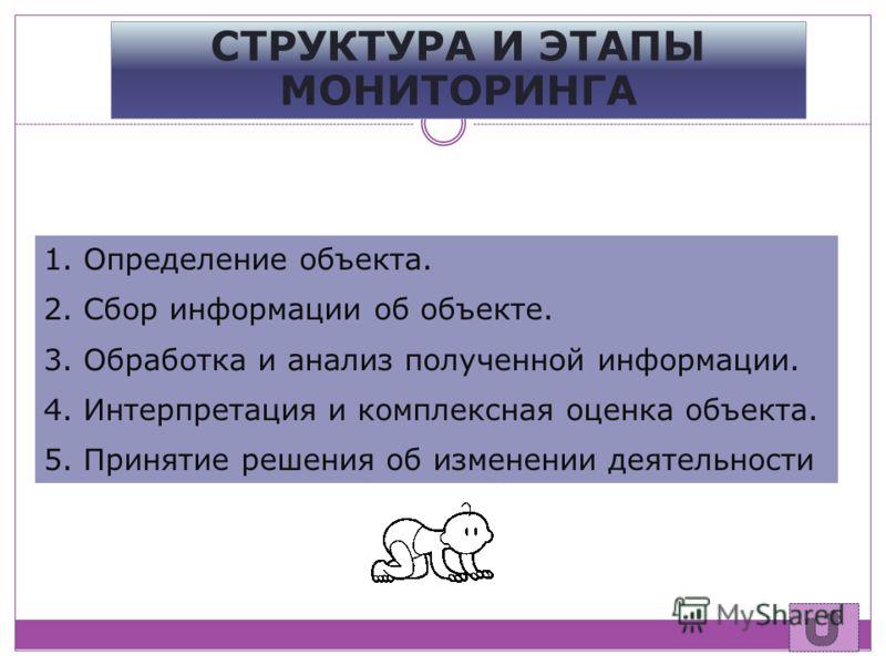 СТРУКТУРА И ЭТАПЫ МОНИТОРИНГА 1. Определение объекта. 2. Сбор информации об объекте. 3. Обработка и анализ полученной информации. 4. Интерпретация и комплексная оценка объекта. 5. Принятие решения об изменении деятельности