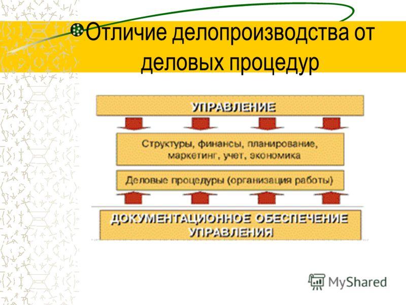 Отличие делопроизводства от деловых процедур