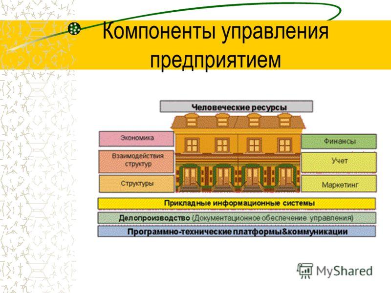 Компоненты управления предприятием