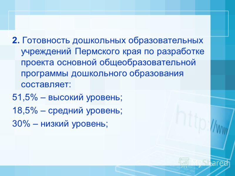 2. Готовность дошкольных образовательных учреждений Пермского края по разработке проекта основной общеобразовательной программы дошкольного образования составляет: 51,5% – высокий уровень; 18,5% – средний уровень; 30% – низкий уровень;