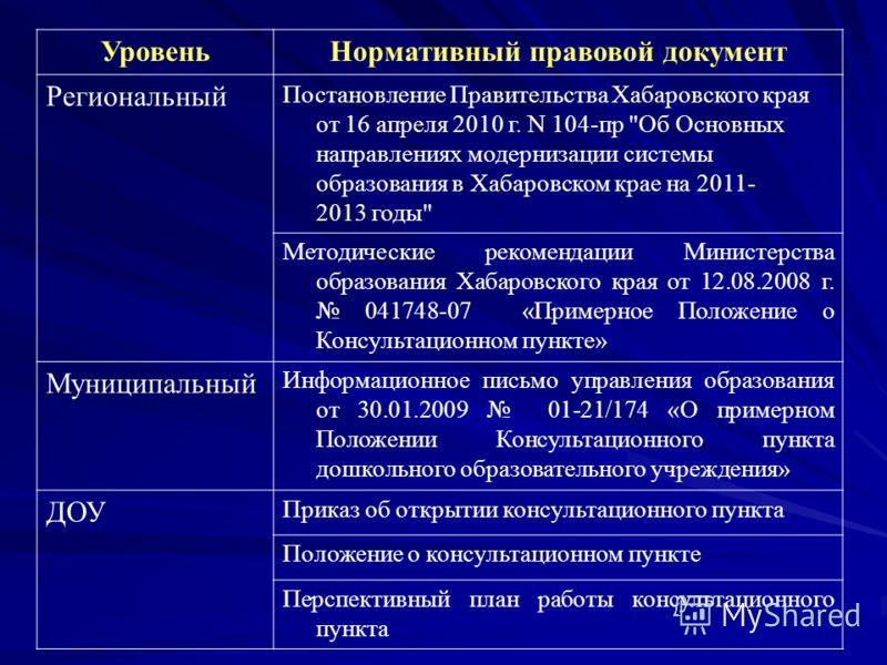УровеньНормативный правовой документ Региональный Постановление Правительства Хабаровского края от 16 апреля 2010 г. N 104-пр