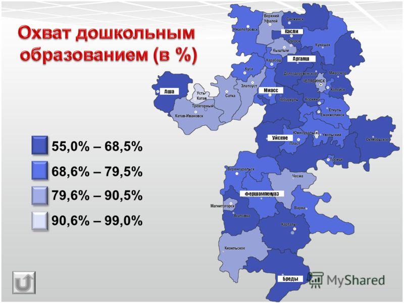 Аргаяш 55,0% – 68,5% 68,6% – 79,5% 79,6% – 90,5% 90,6% – 99,0% Фершампенуаз Касли Миасс Аша Бреды Уйское