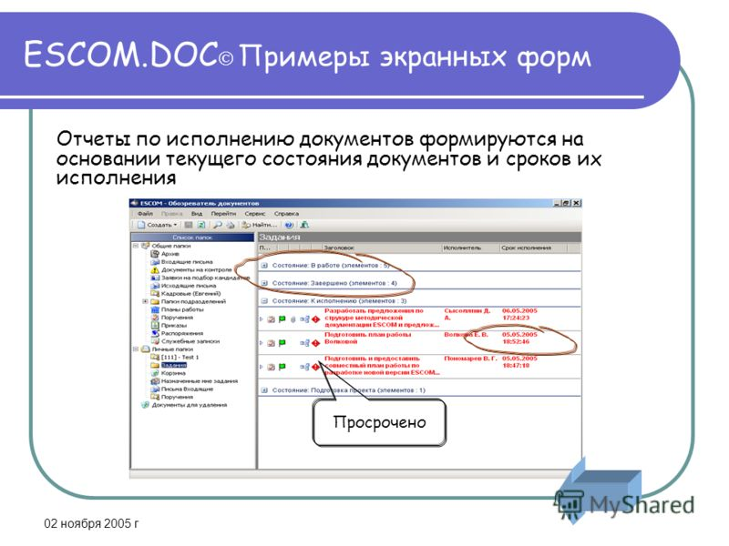 02 ноября 2005 г ESCOM.DOC Примеры экранных форм Отчеты по исполнению документов формируются на основании текущего состояния документов и сроков их исполнения Просрочено