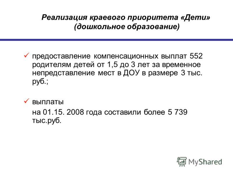 Реализация краевого приоритета «Дети» (дошкольное образование) предоставление компенсационных выплат 552 родителям детей от 1,5 до 3 лет за временное непредставление мест в ДОУ в размере 3 тыс. руб.; выплаты на 01.15. 2008 года составили более 5 739