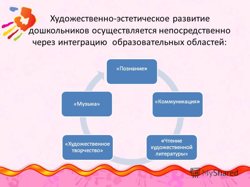 Художественно-эстетическое развитие дошкольников осуществляется непосредственно через интеграцию образовательных областей: «Познание»«Коммуникация» «Чтение художественной литературы» «Художественное творчество» «Музыка»