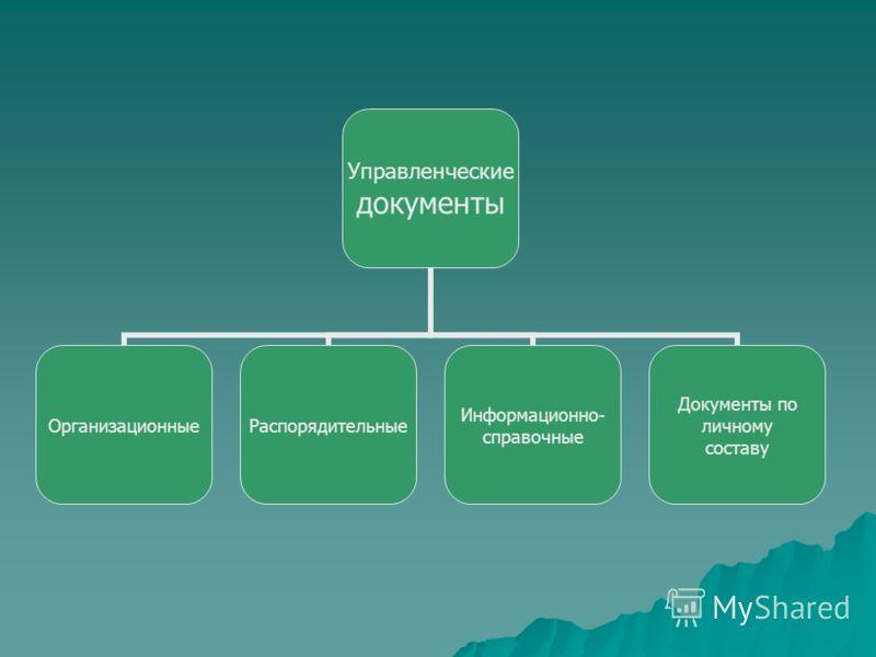 Управленческие документы ОрганизационныеРаспорядительные Информационно- справочные Документы по личному составу