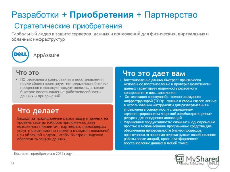 Global Marketing Разработки + Приобретения + Партнерство Стратегические приобретения 14 Что делает Выходя за традиционные рамки защиты данных на уровень защиты наборов приложений, дает возможность клиентам, партнерам, провайдерам услуг и организациям