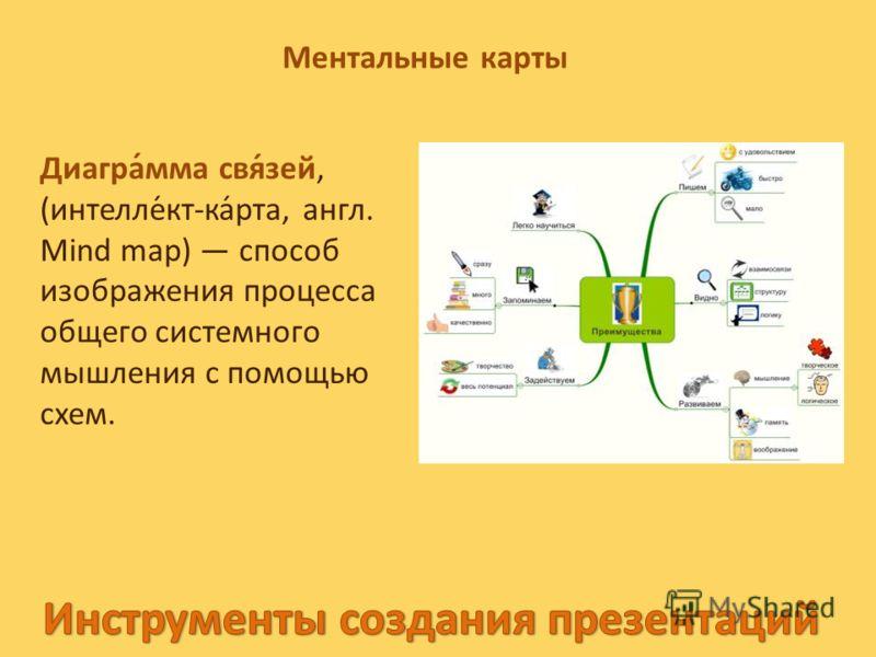 Ментальные карты Диагра́мма свя́зей, (интелле́кт-ка́рта, англ. Mind map) способ изображения процесса общего системного мышления с помощью схем.