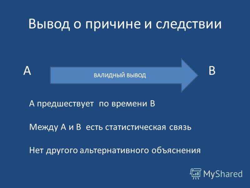 Вывод о причине и следствии ВАЛИДНЫЙ ВЫВОД AB A предшествует по времени В Между А и В есть статистическая связь Нет другого альтернативного объяснения
