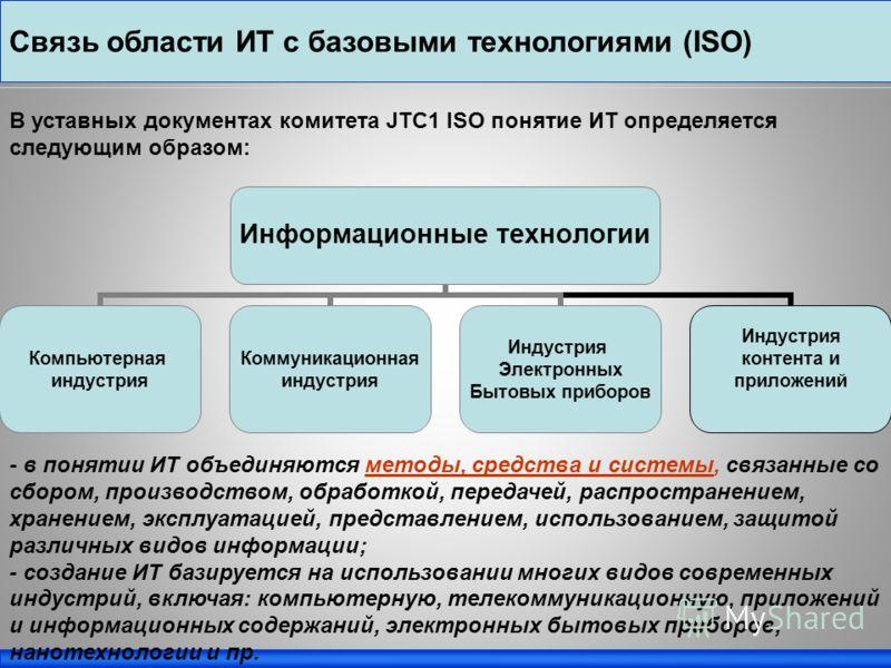 Cвязь области ИТ с базовыми технологиями (ISO) Информационные технологии Компьютерная индустрия Коммуникационная индустрия Индустрия Электронных Бытовых приборов Индустрия контента и приложений - в понятии ИТ объединяются методы, средства и системы,