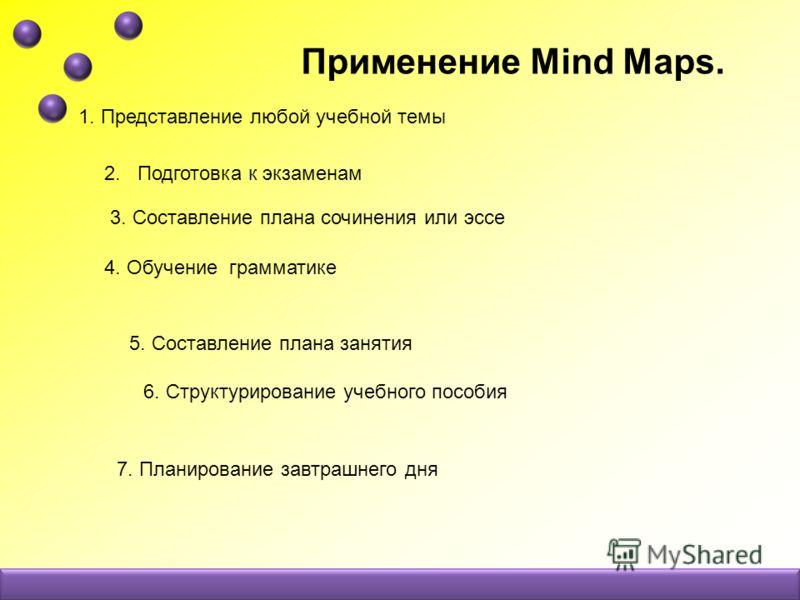 Применение Mind Maps. 1. Представление любой учебной темы 2. Подготовка к экзаменам 3. Составление плана сочинения или эссе 4. Обучение грамматике 5. Составление плана занятия 6. Структурирование учебного пособия 7. Планирование завтрашнего дня