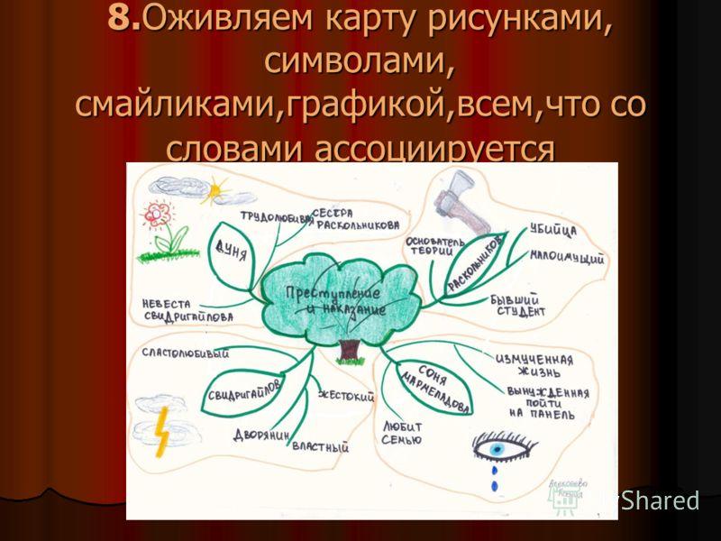 8.Оживляем карту рисунками, символами, смайликами,графикой,всем,что со словами ассоциируется