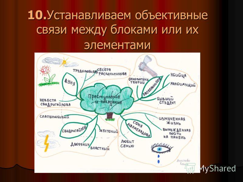 10.Устанавливаем объективные связи между блоками или их элементами